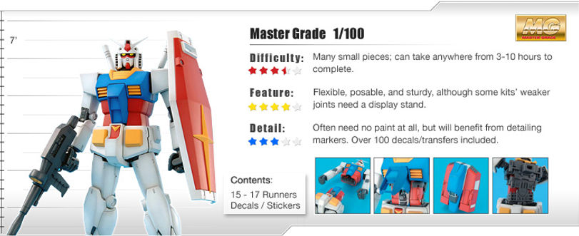 Master Grade 1/100 Gundam Model Kits