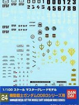 1/100 GD-24 Gundam 0083 Series Decals