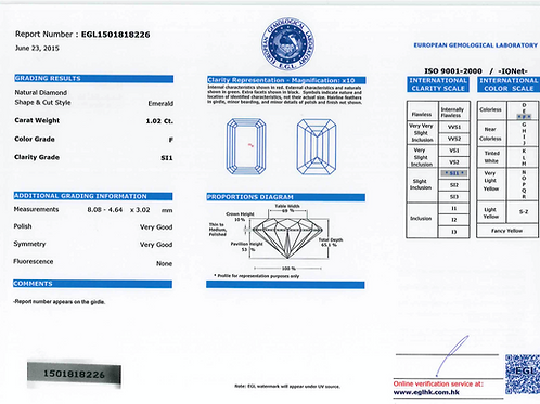 EGL Emerald 1.02Ct. F SI1