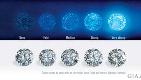 Diamond Flourescence