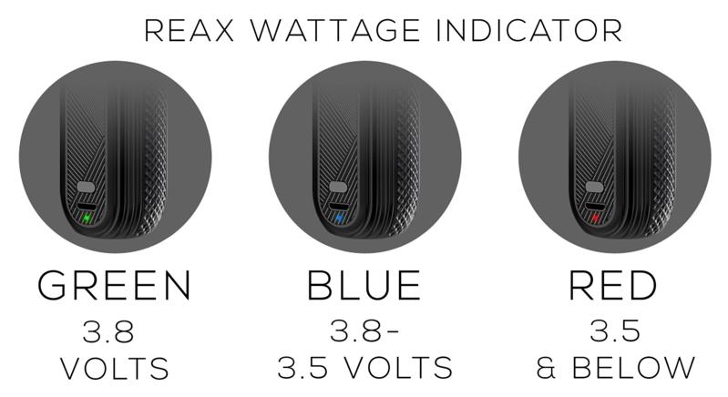 Aspire Reax Wattage indicator