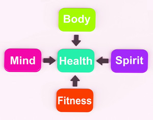 The Link Between Immune System Health and Mental Wellness