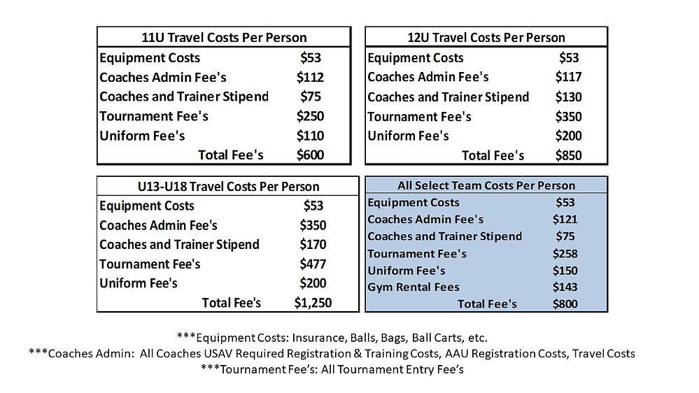 FY19 LEVBC Cost Breakdown.jpg