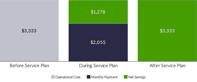 Projected Savings-2.jpg