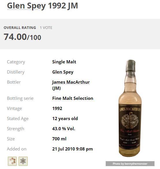 виски 74 балла|whiskey base|азбука винокура