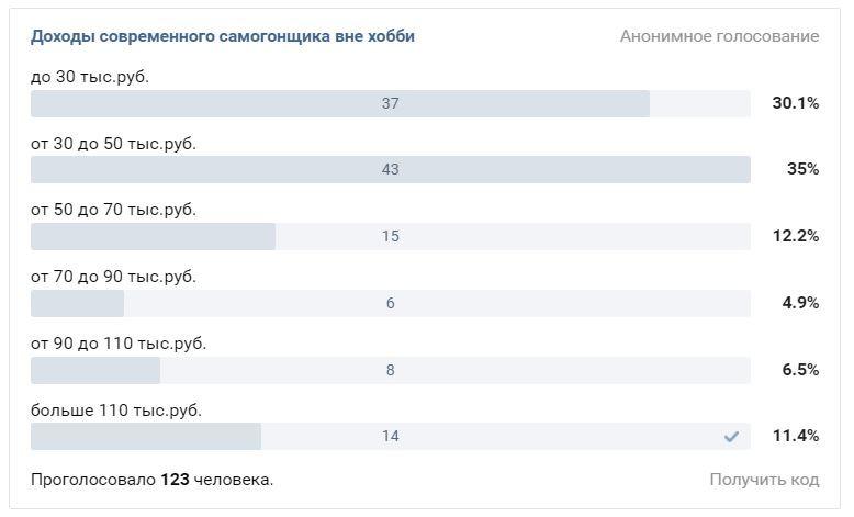 Азбука винокура доходы самогонщиков
