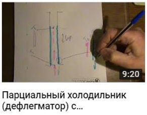 Парциальный холодильник|Ректификация|Изобретатель|колонна|азбука винокура