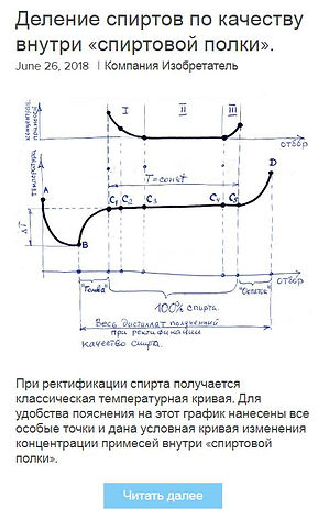 спиртовая полка|ректификация|азбука винокура