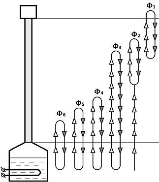 График Отбор голов|Изобретатель|Азбука Винокура