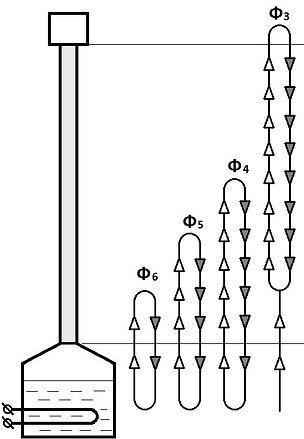 График Отбор хвостов|Изобретатель|Азбука Винокура