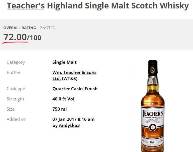 виски 72 балла|whiskey base|азбука винокура