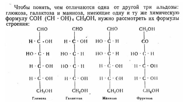 моносахариды глюкоза фруктоза азбука винокура