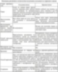 основные различия солодового и зернового виски|азбука винокура