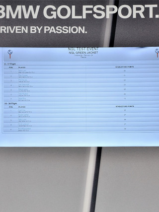 Clubhouse Leaderboard