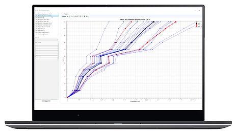 3D-SAM Seismic engineering demand parame