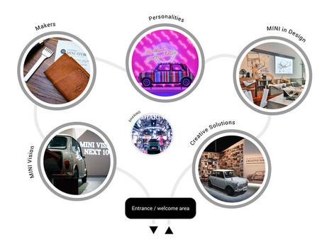 Experiential marketing | MINI at 'Urban Matters Shanghai'