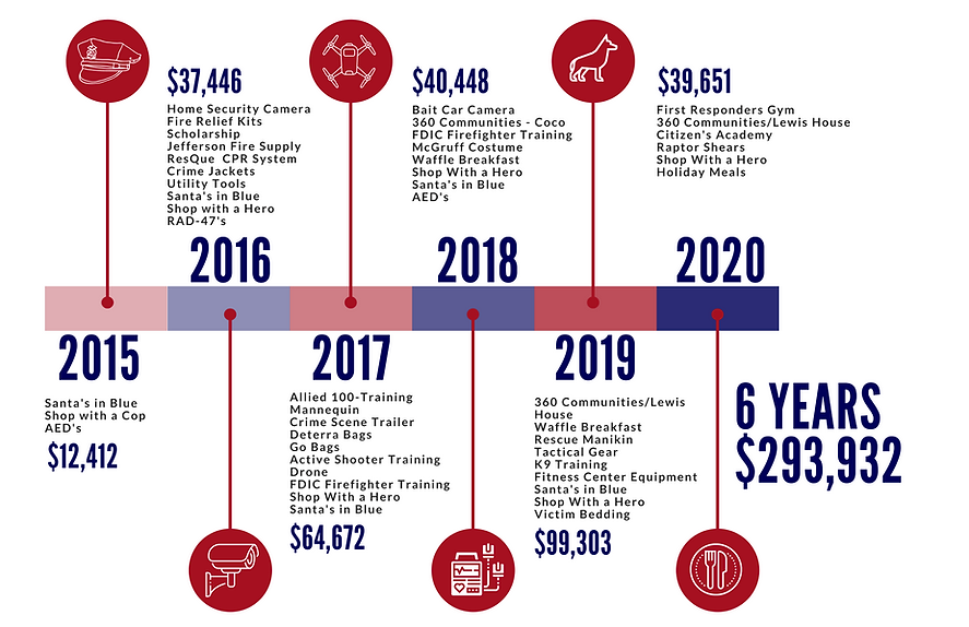 timeline graphic (2).png