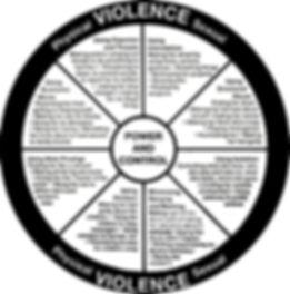 5602f040f56c85ad5a3a572381c2caae--verbal-abuse-emotional-abuse.jpg