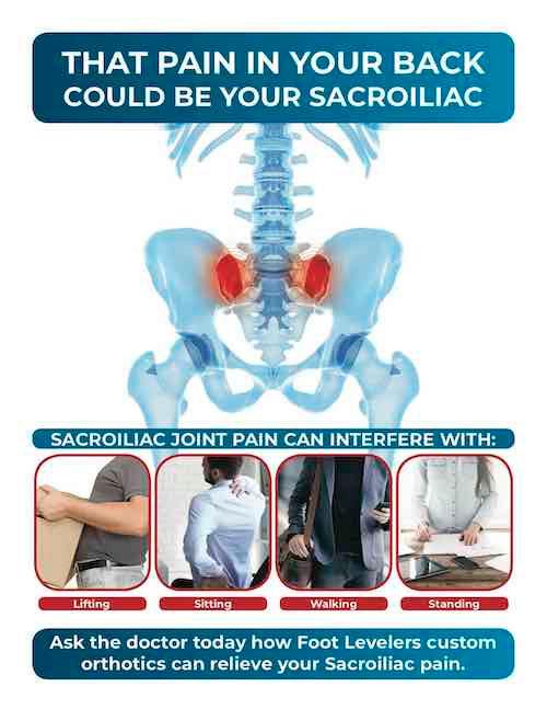 Sacroiliac_Patient_Flyer.jpg