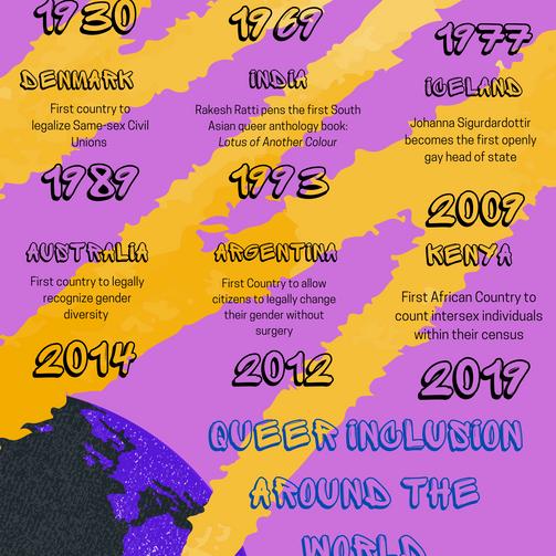 Happy LGBTQ+ History Month