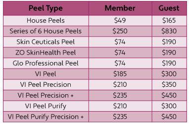 20190517 Chemical Peel menu.png