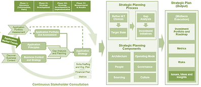 Komhar Services Strategy.png