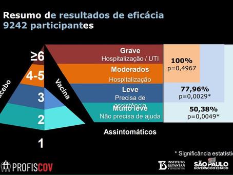 Vacina CoronaVac tem eficácia global de 50,38% nos testes feitos no Brasil, diz Instituto Butantan