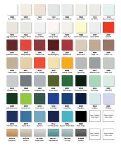EMC2 Color Chart