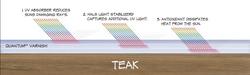 Quantum UV Varnish