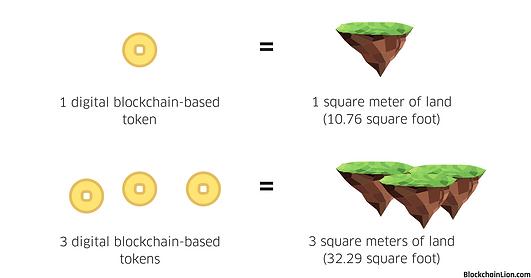 Land registration blockchain lion.png