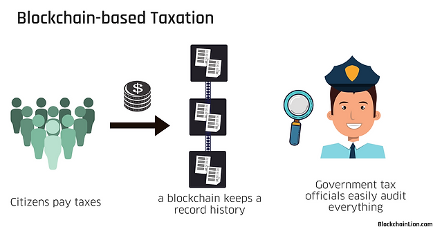 Taxes blockchainlion-images-11.png