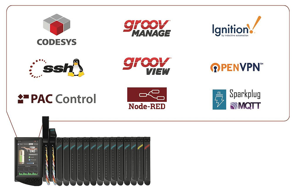 Opto 22's groov EPIC is built on open technologies like Linux and MQTT to support a future that can share more and do more. The groov EPIC controller won a 2020 Engineers' Choice Award in the Industrial Internet of Things Connectivity – Edge Controller category. Courtesy: Opto 22