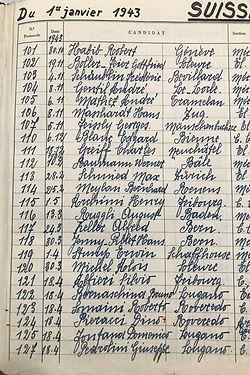 Plus de 8'250 certificats délivrés par l'ITS depuis 1916