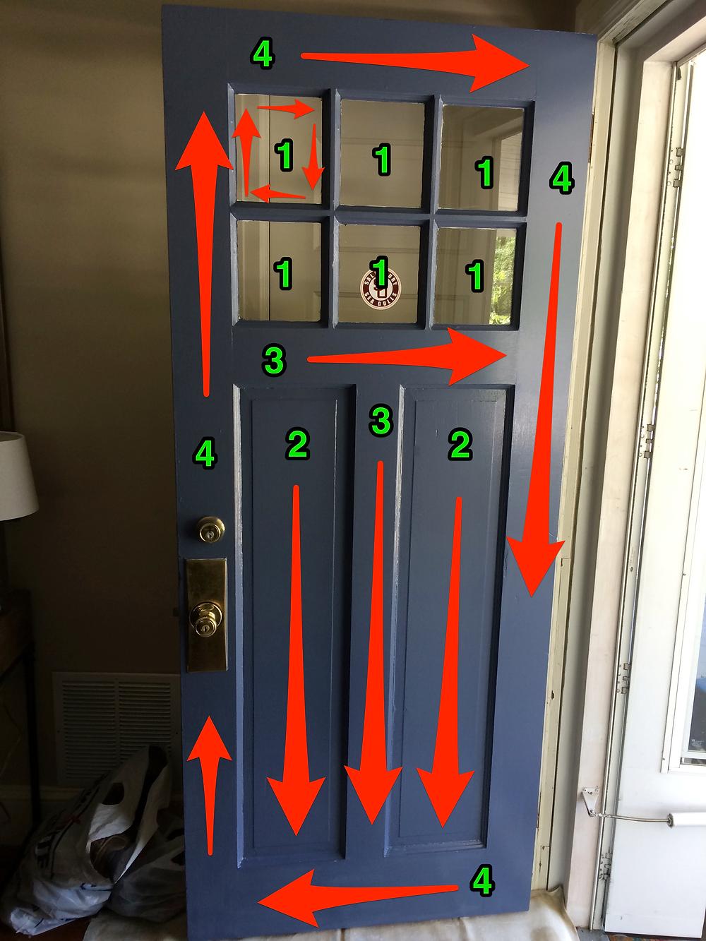 Front Door Painting Chart
