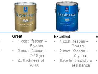 What is the best paint brand to use when repainting my exterior in Salisbury, MD / Ocean Pines, MD a
