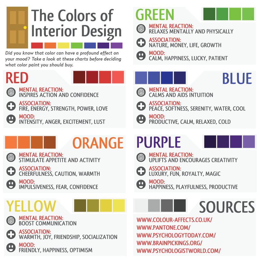 Color guide association to moods and feelings