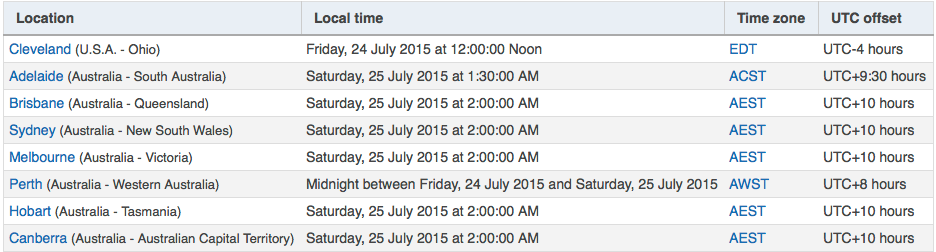 Screen Shot 2015-07-08 at 9.35.57 am.png