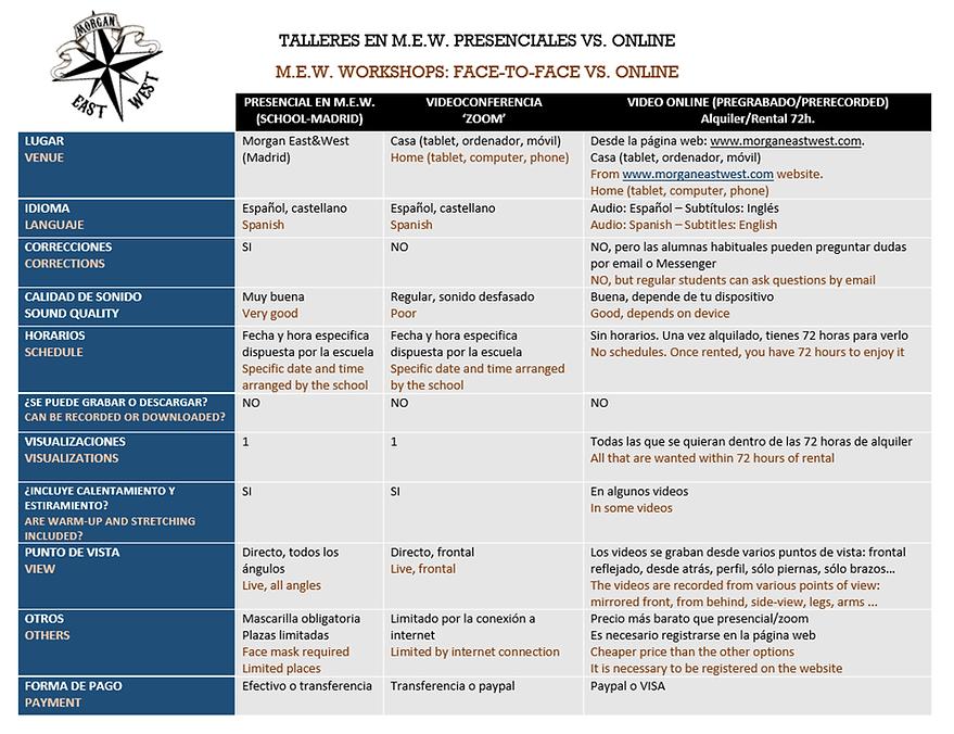 presencial vs online.png
