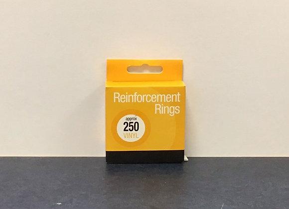 Reinforcement Rings