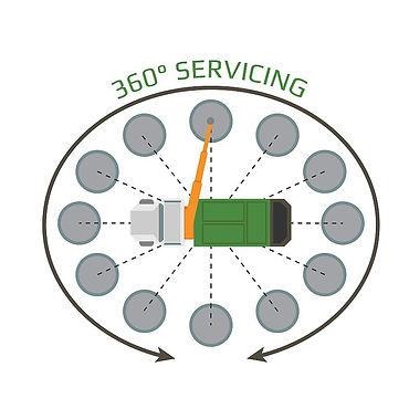 360 Servicing_rev.jpg