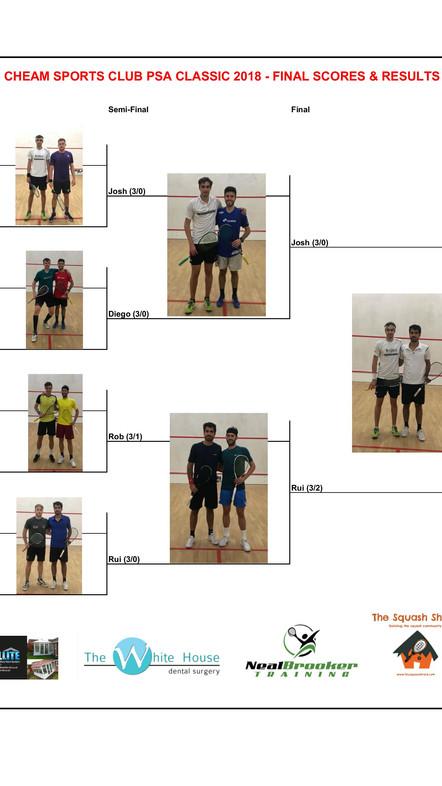 Cheam Squash PSA Classic - Results!