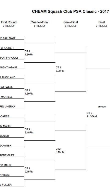 Draw for the Cheam Squash PSA Classic 2017