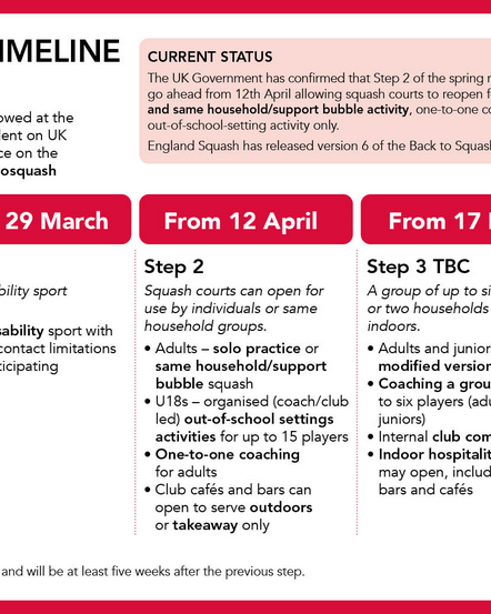 Cheam Squash Club - Re-opening on Monday 12th April 2021 @ 10:00am