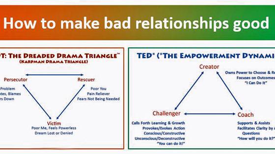 Drama Triangles: It's Tricky, Tricky, Tricky!
