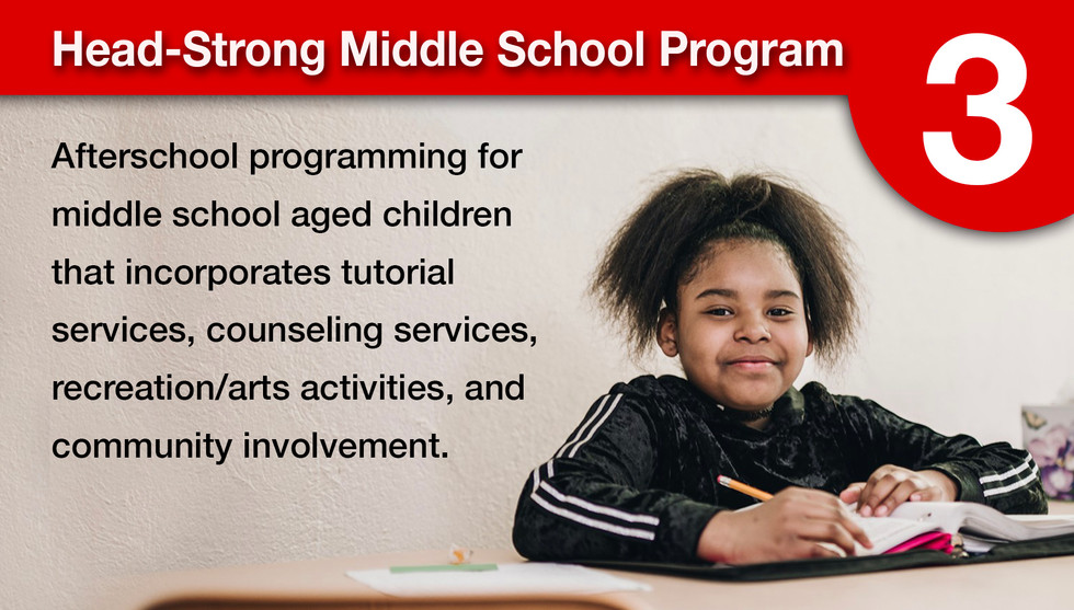 Step 3: Head-Strong Middle School