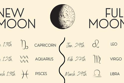 SOUTHERN HEMISPHERE Lunar Design Moon Chart