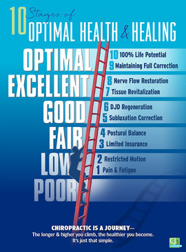 Optimal Health Ladder