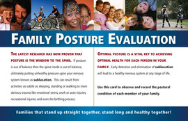 Family Posture Card
