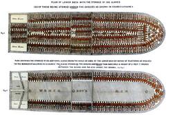 trans alantic slave trade