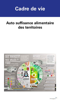 Autosuffisance alimentaire